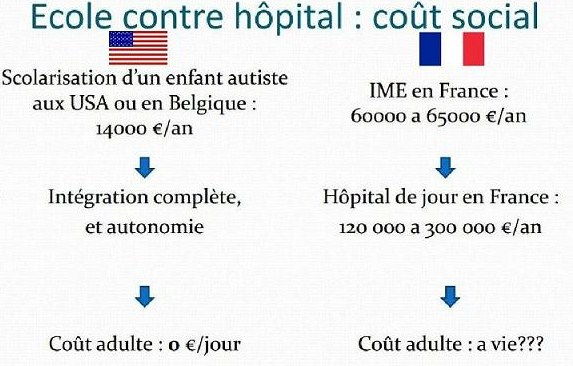 comparatif-couts-prisesencharge